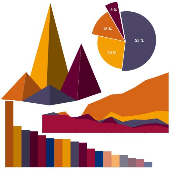 index Personalmarkt-Studie regional
