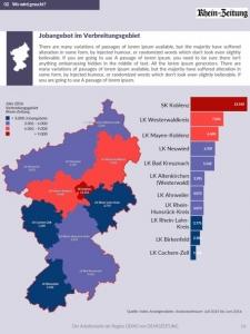 index Verbreitungsgebiets-Studie