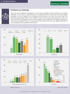 index Verbreitungsgebiets-Studien